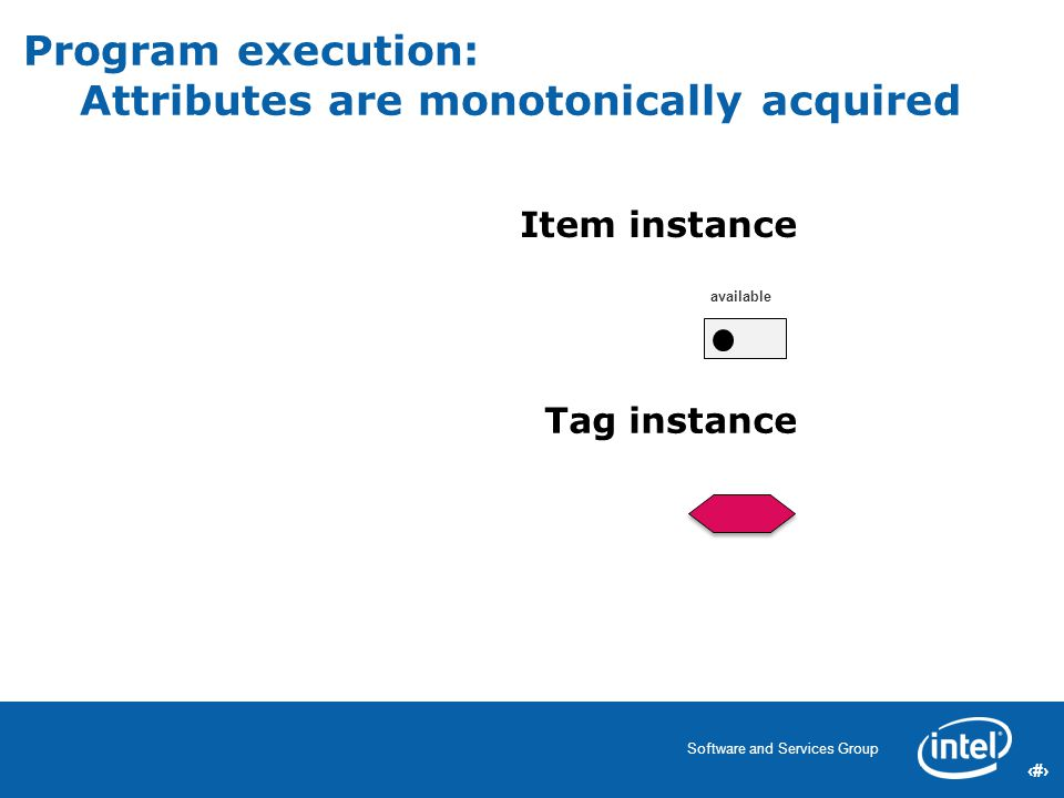 41 Software and Services Group 41 Program execution: Attributes are monotonically acquired available Item instance Tag instance