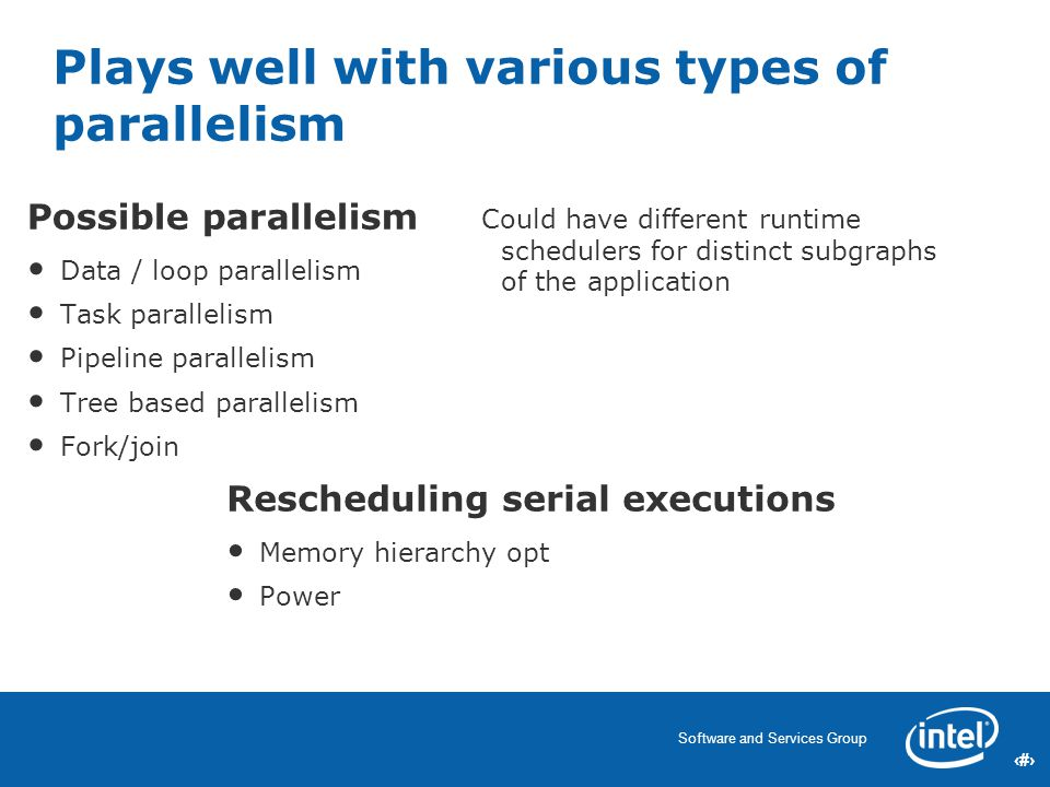 54 Software and Services Group 54 Plays well with various types of parallelism Possible parallelism Data / loop parallelism Task parallelism Pipeline parallelism Tree based parallelism Fork/join Rescheduling serial executions Memory hierarchy opt Power Could have different runtime schedulers for distinct subgraphs of the application