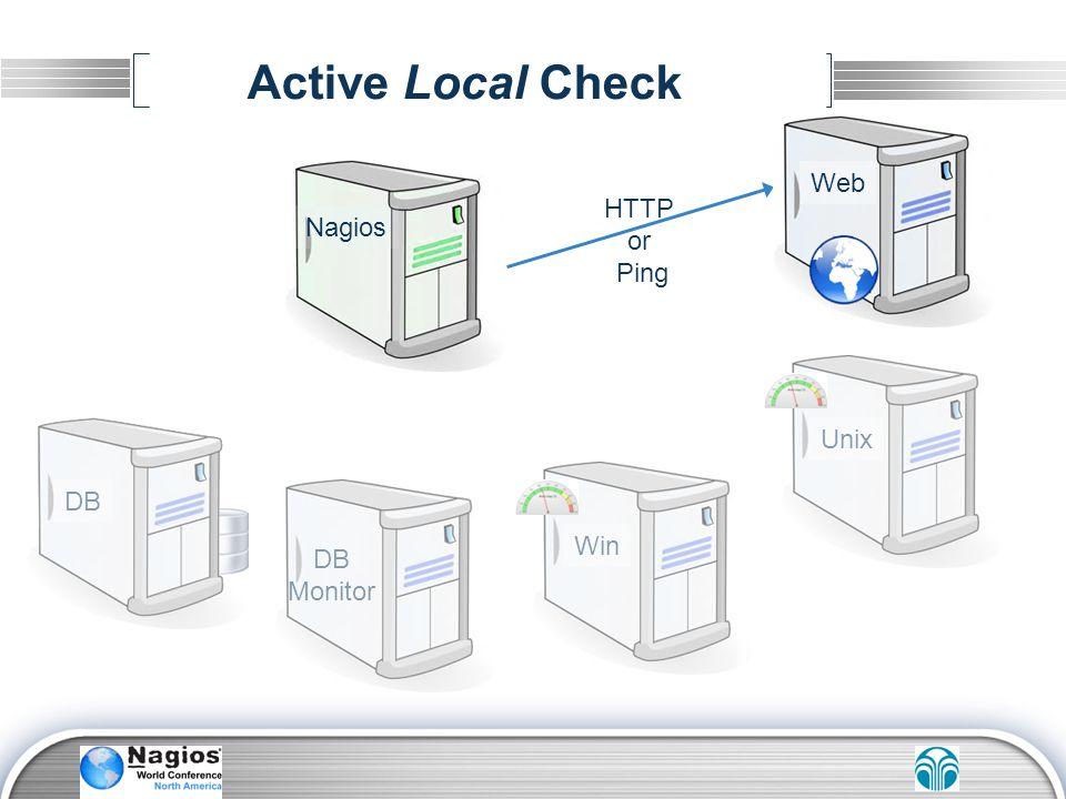 Active Local Check DB Monitor Web UnixWin HTTP or Ping Nagios