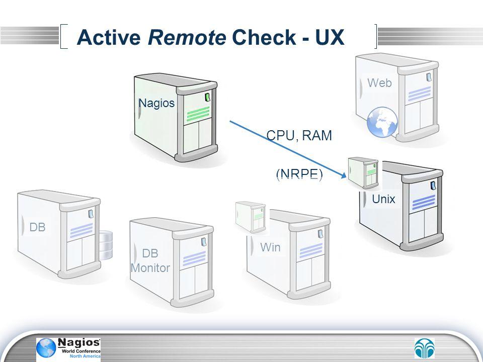 Active Remote Check - UX DB Monitor Web UnixWin CPU, RAM (NRPE) Nagios