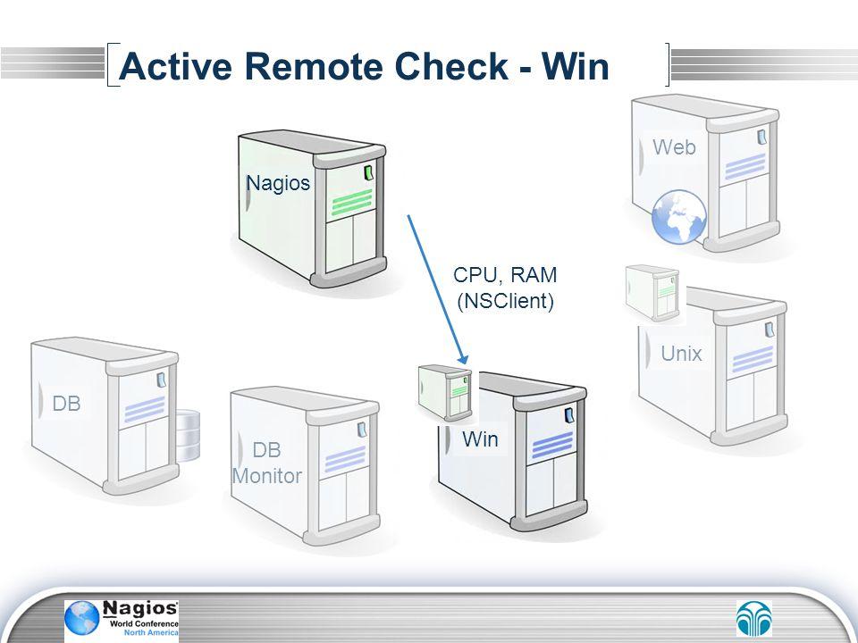 Active Remote Check - Win DB Monitor Web UnixWin CPU, RAM (NSClient) Nagios