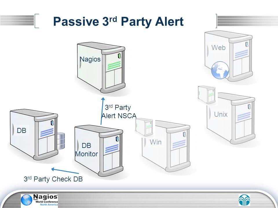 Passive 3 rd Party Alert DB Monitor Web UnixWin Nagios 3 rd Party Alert NSCA 3 rd Party Check DB