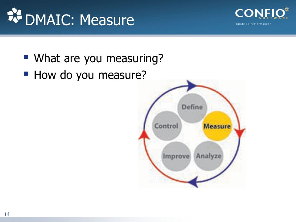 DMAIC: Measure What are you measuring How do you measure 14
