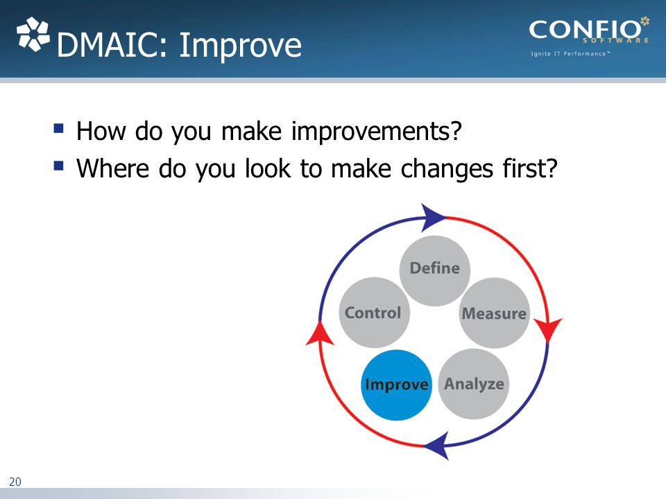 DMAIC: Improve How do you make improvements Where do you look to make changes first 20