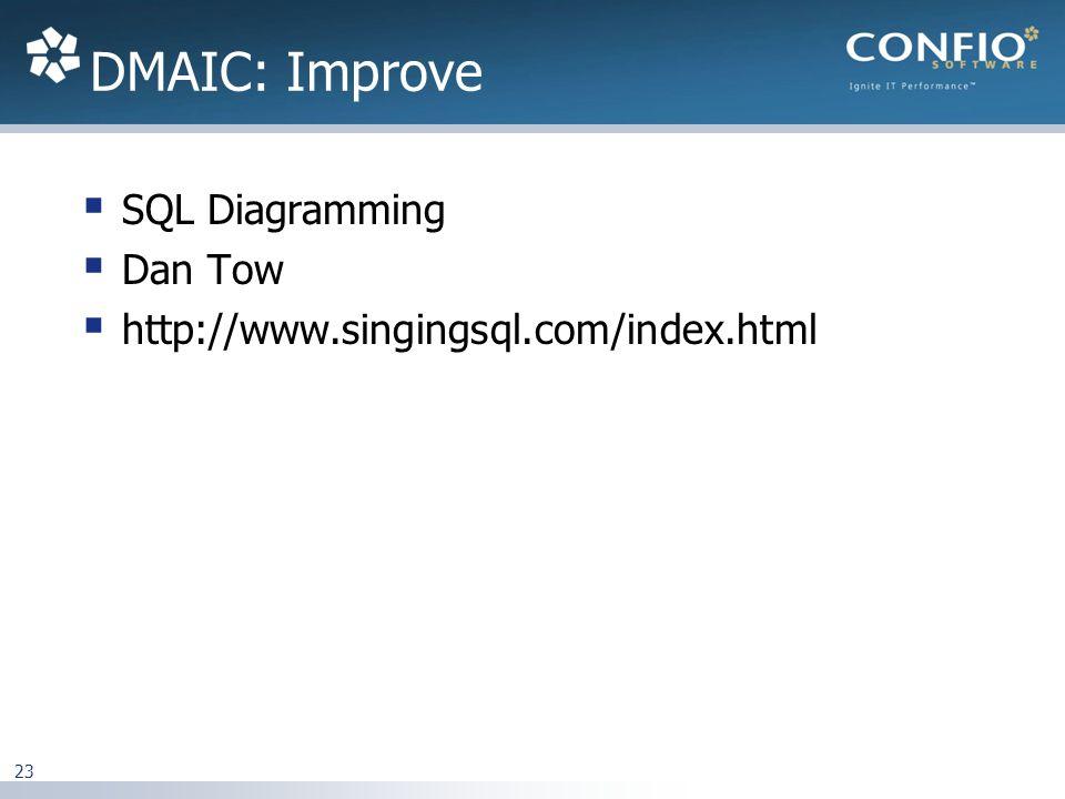 DMAIC: Improve SQL Diagramming Dan Tow http://www.singingsql.com/index.html 23