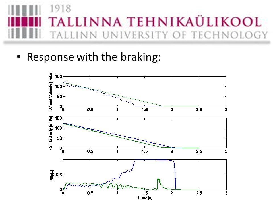 Response with the braking: