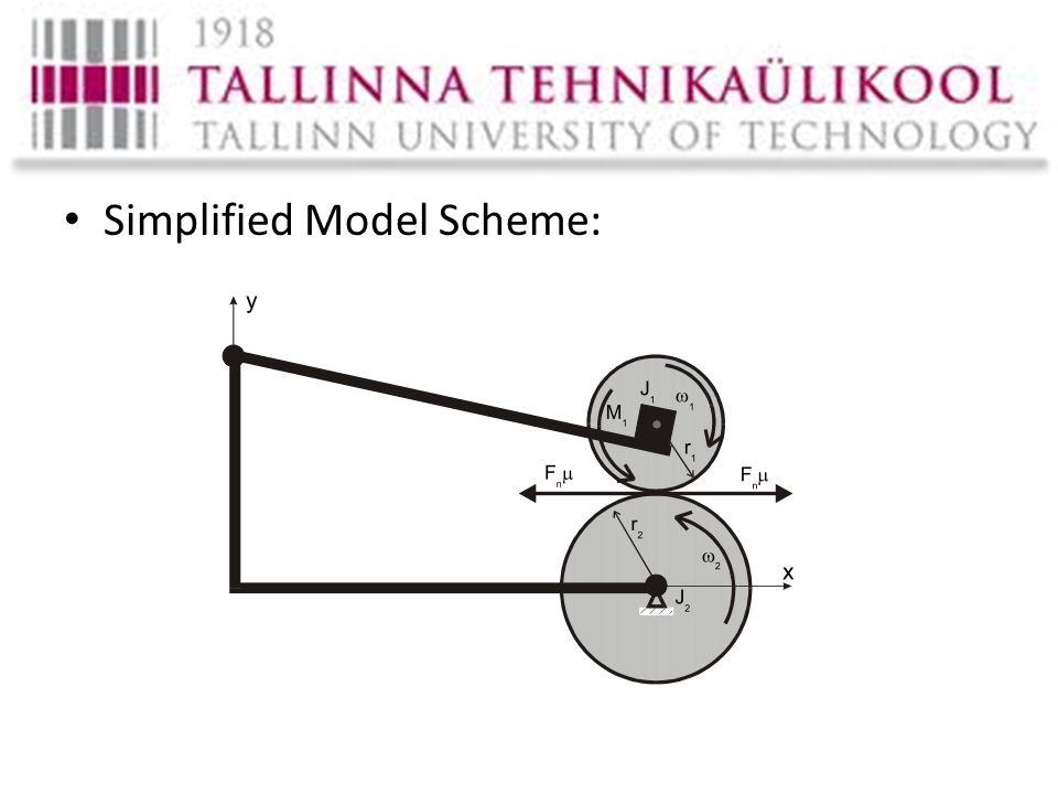 Simplified Model Scheme: