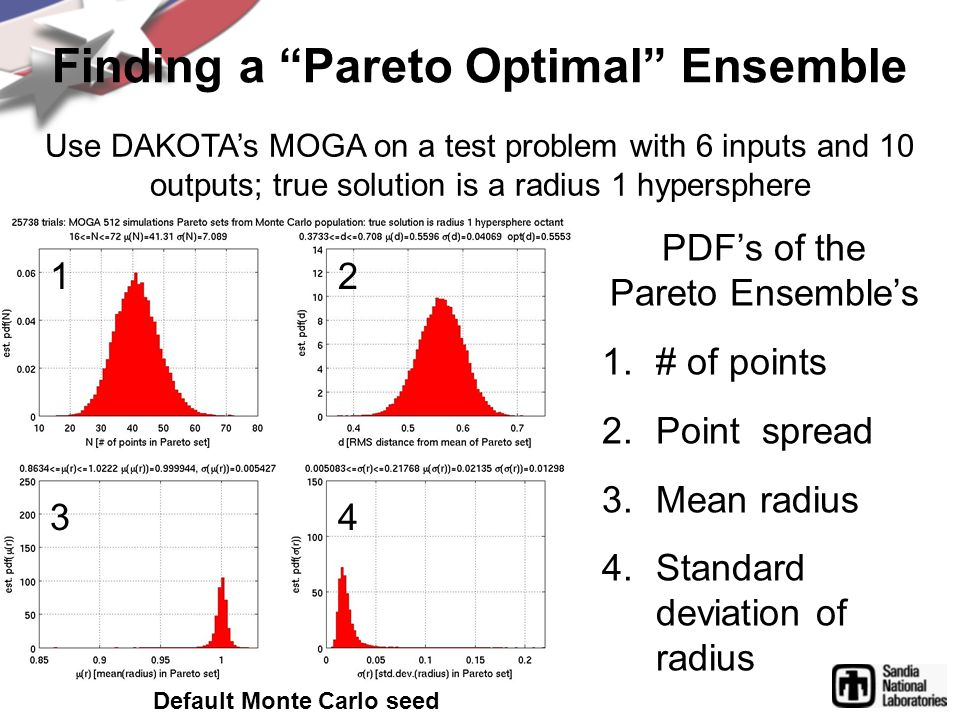 Finding a Pareto Optimal Ensemble Use DAKOTAs MOGA on a test problem with 6 inputs and 10 outputs; true solution is a radius 1 hypersphere Default Monte Carlo seed PDFs of the Pareto Ensembles 1.# of points 2.Point spread 3.Mean radius 4.Standard deviation of radius 12 34