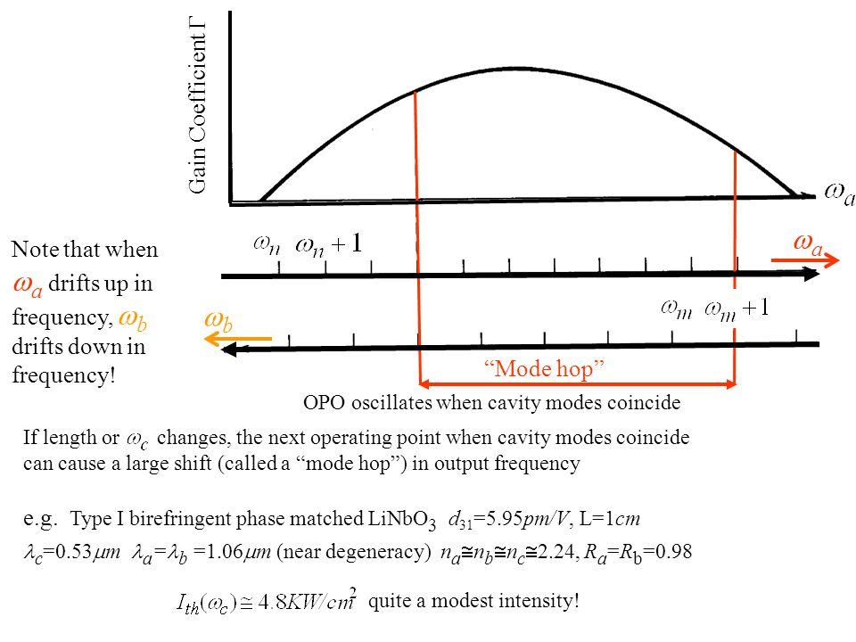 Gain Coefficient OPO oscillates when cavity modes coincide If length or changes, the next operating point when cavity modes coincide can cause a large