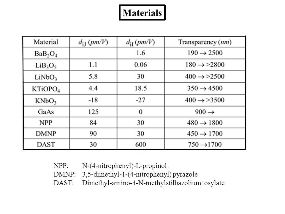 Materials NPP:N-(4-nitrophenyl)-L-propinol DMNP:3,5-dimethyl-1-(4-nitrophenyl) pyrazole DAST:Dimethyl-amino-4-N-methylstilbazolium tosylate