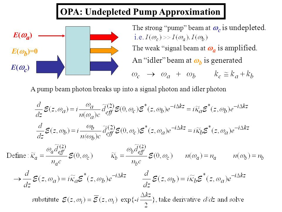 The strong pump beam at c is undepleted. i.e. The weak signal beam at a is amplified. An idler beam at b is generated A pump beam photon breaks up int