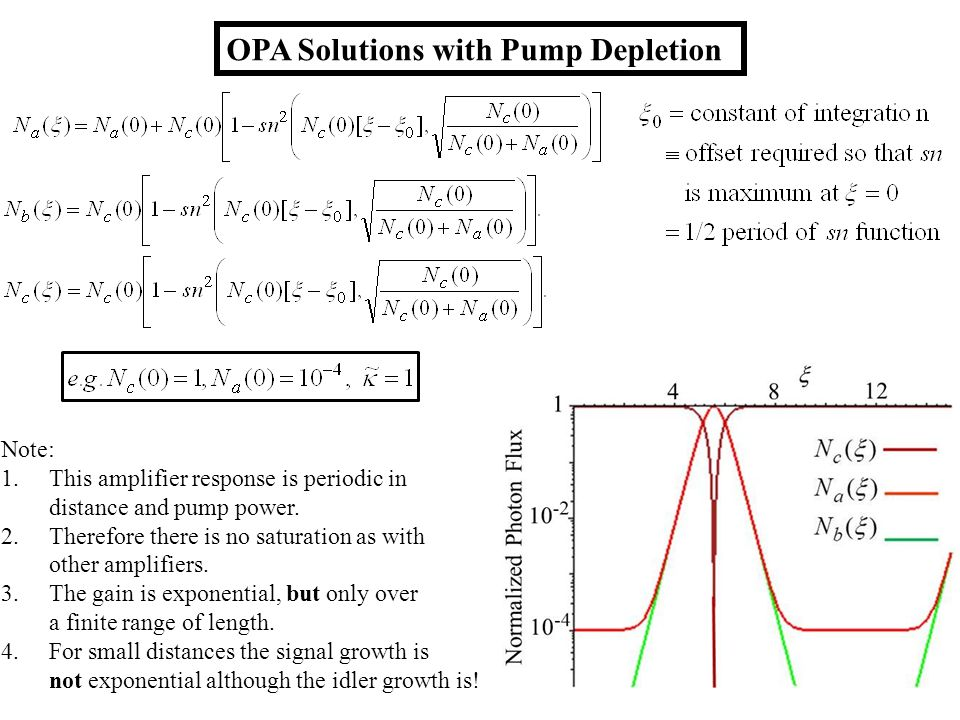 OPA Solutions with Pump Depletion Note: 1.This amplifier response is periodic in distance and pump power. 2.Therefore there is no saturation as with o