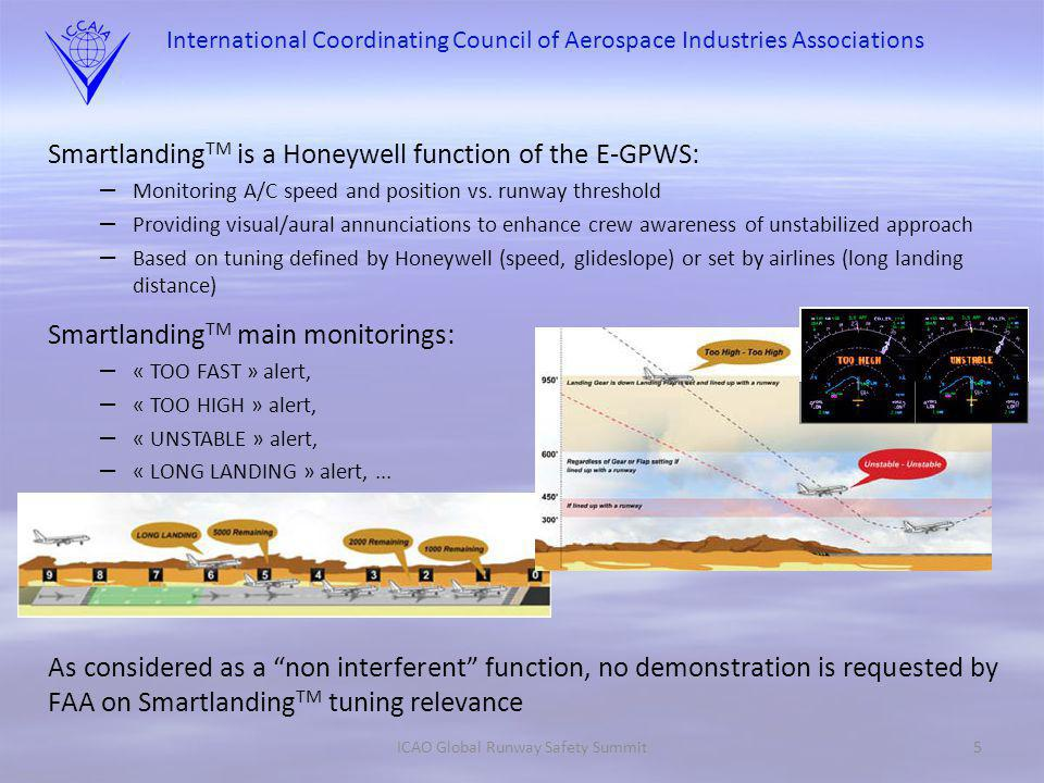International Coordinating Council of Aerospace Industries Associations ICAO Global Runway Safety Summit5 Smartlanding TM is a Honeywell function of the E-GPWS: – Monitoring A/C speed and position vs.
