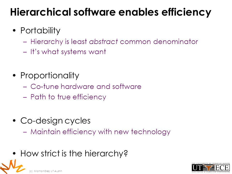 N N N Hierarchical software enables efficiency Portability –Hierarchy is least abstract common denominator –Its what systems want Proportionality –Co-tune hardware and software –Path to true efficiency Co-design cycles –Maintain efficiency with new technology How strict is the hierarchy.