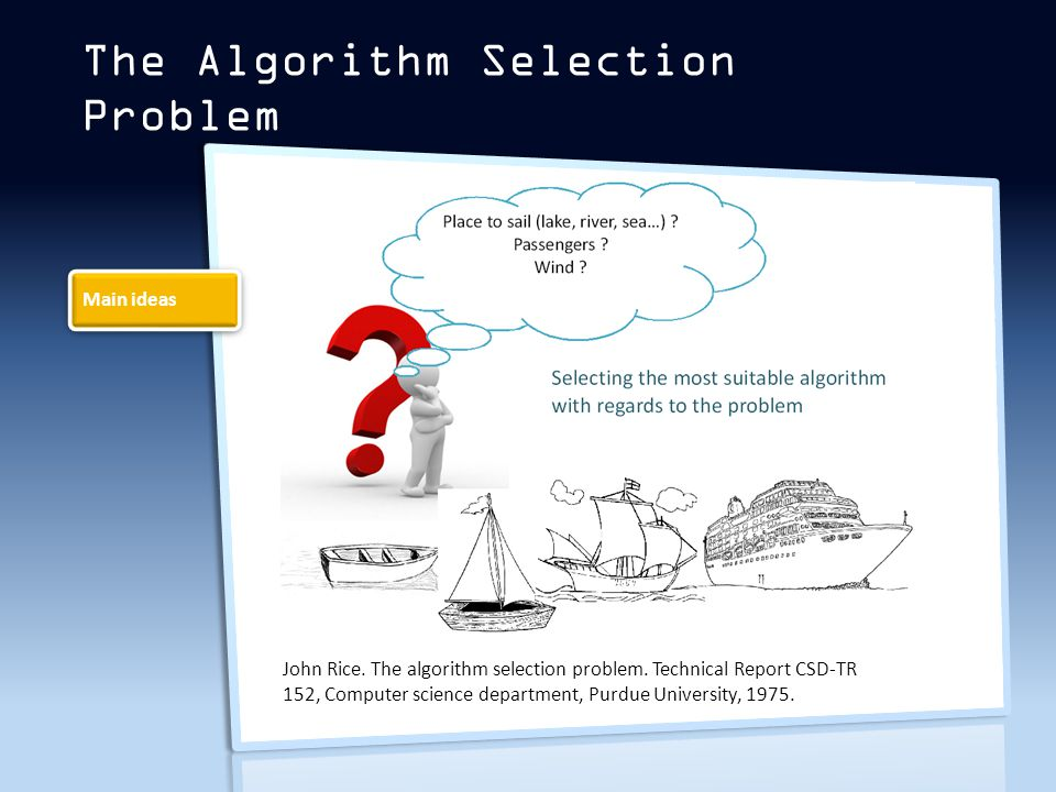 John Rice. The algorithm selection problem.