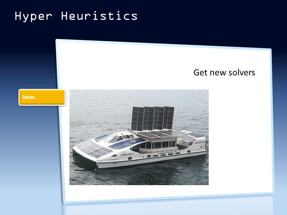 Hyper Heuristics Ideas Get new solvers