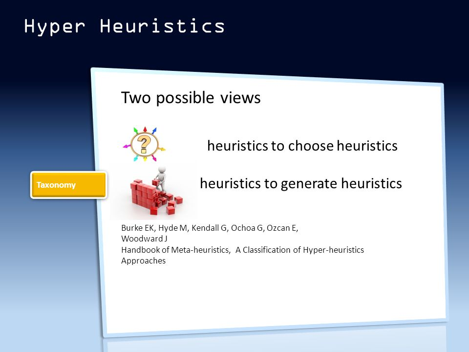 Hyper Heuristics Taxonomy Two possible views heuristics to choose heuristics heuristics to generate heuristics Burke EK, Hyde M, Kendall G, Ochoa G, Ozcan E, Woodward J Handbook of Meta-heuristics, A Classification of Hyper-heuristics Approaches