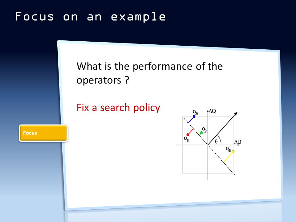 Focus on an example What is the performance of the operators Fix a search policy Focus