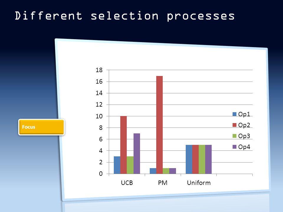 Different selection processes Focus