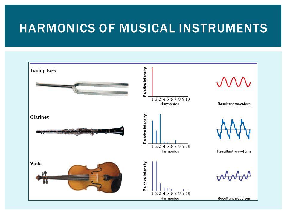 HARMONICS OF MUSICAL INSTRUMENTS