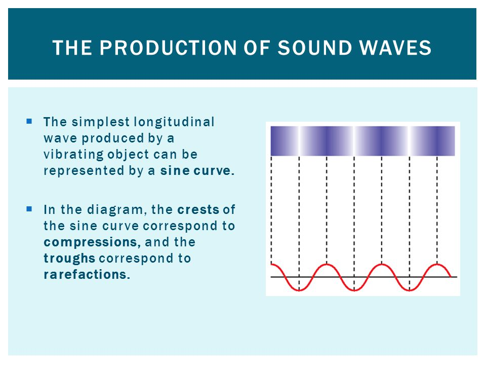 The simplest longitudinal wave produced by a vibrating object can be represented by a sine curve.