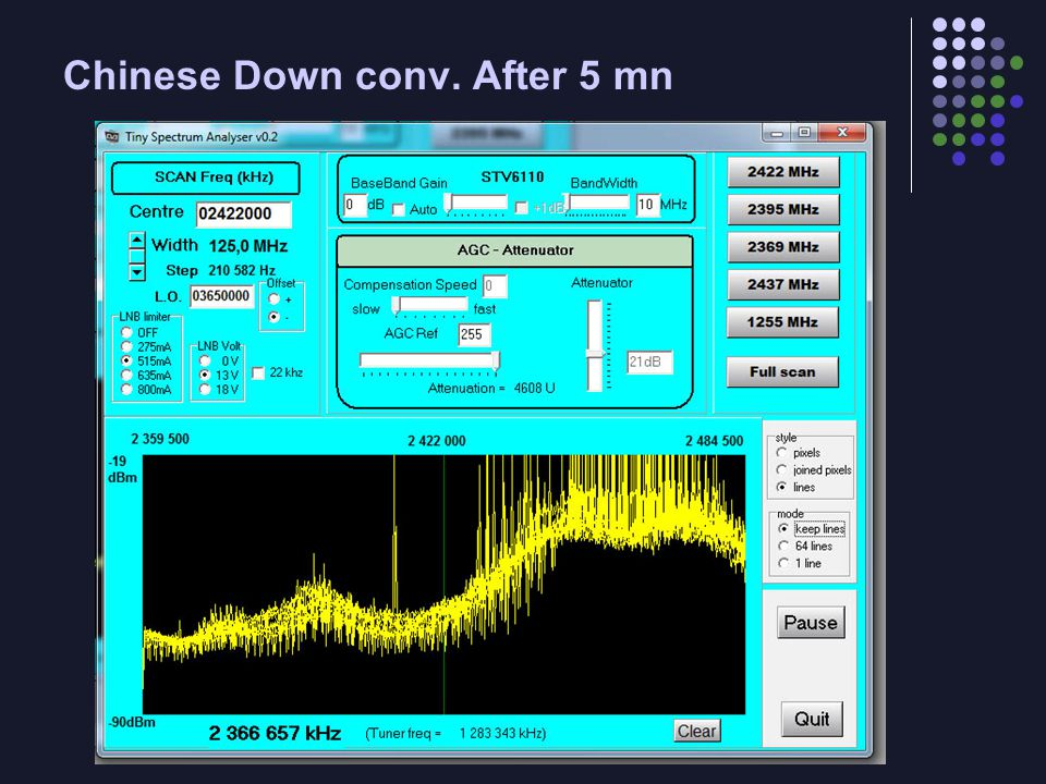 Chinese Down conv. After 5 mn