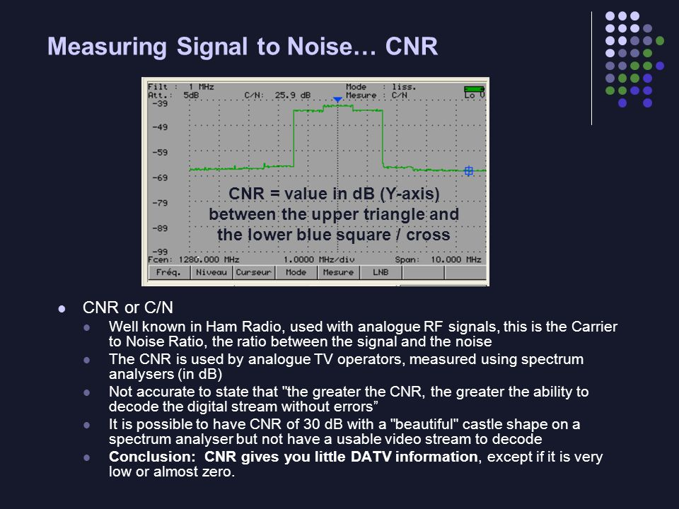 Measuring Signal to Noise… CNR CNR or C/N Well known in Ham Radio, used with analogue RF signals, this is the Carrier to Noise Ratio, the ratio betwee