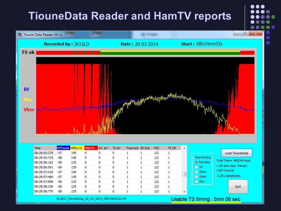TiouneData Reader and HamTV reports
