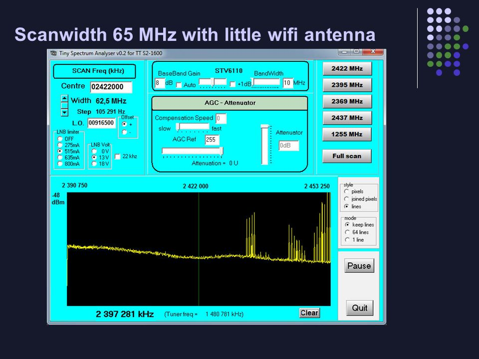 Scanwidth 65 MHz with little wifi antenna after 5 mn …