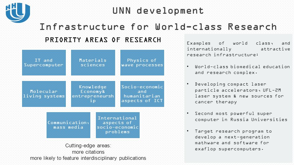 UNN development Infrastructure for World-class Research IT and Supercomputer Materials sciences Physics of wave processes Molecular living systems Kno