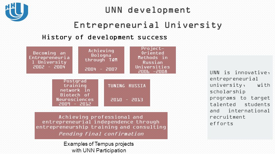 UNN development Entrepreneurial University Becoming an Entrepreneuria l University 2002 – 2004 Achieving Bologna through TQM 2004 – 2007 Project- Oriented Methods in Russian Universities Postgrad training network in Biotech of Neurosciences 2009 – 2012 TUNING RUSSIA 2010 – 2013 Achieving professional and entrepreneurial independence through entrepreneurship training and consulting Pending final confirmation UNN is innovative, entrepreneurial university, with scholarship programs to target talented students and international recruitment efforts History of development success Examples of Tempus projects with UNN Participation