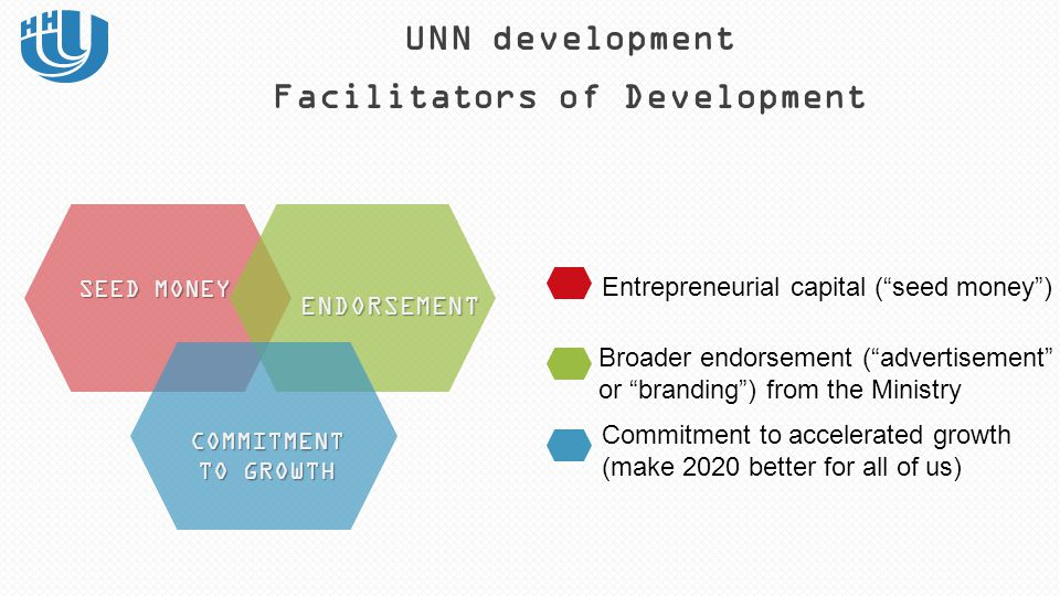 UNN development Facilitators of Development SEED MONEY ENDORSEMENT COMMITMENT TO GROWTH Broader endorsement (advertisement or branding) from the Minis