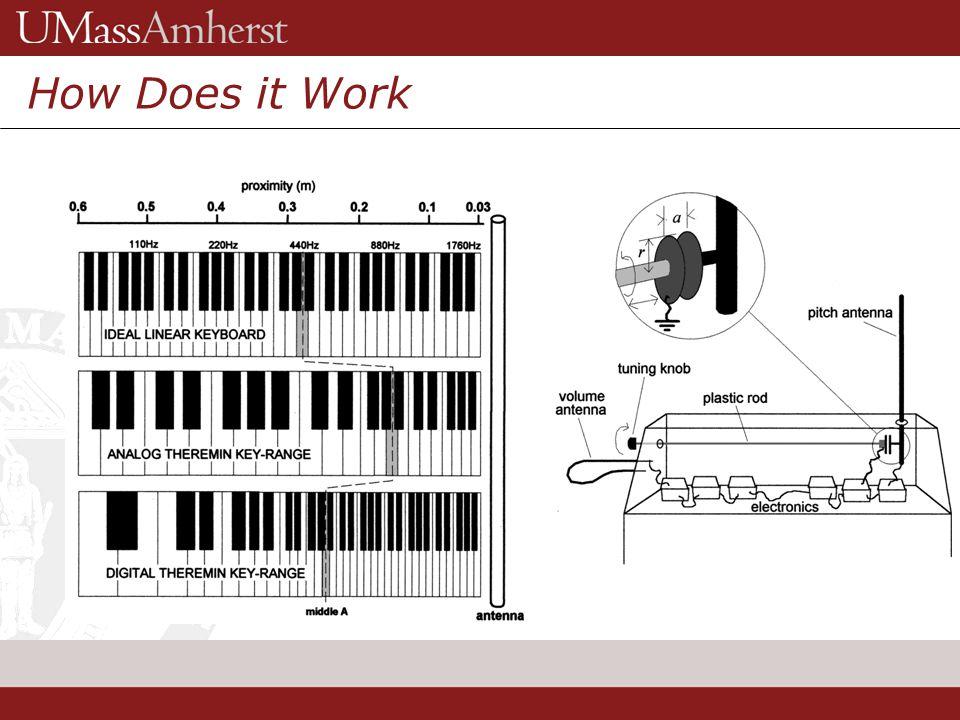 6 Grenzebach Glier & Associates, Inc. How Does it Work