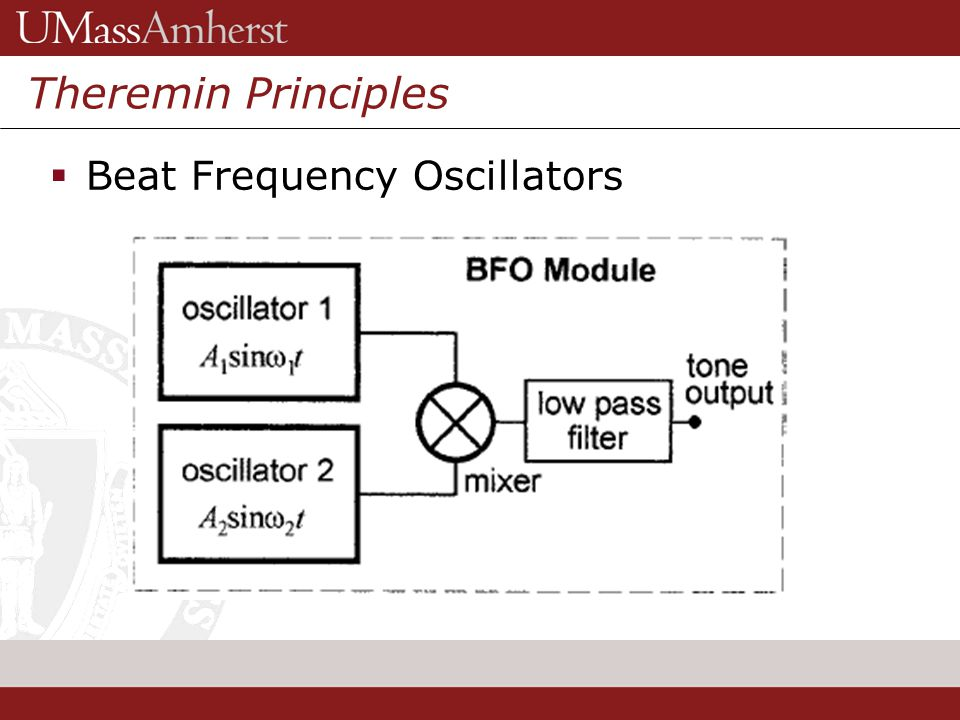 7 Grenzebach Glier & Associates, Inc. Theremin Principles Beat Frequency Oscillators