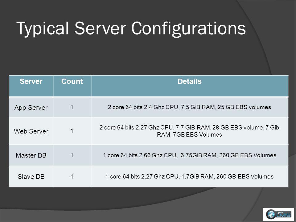 Typical Server Configurations ServerCountDetails App Server 12 core 64 bits 2.4 Ghz CPU, 7.5 GiB RAM, 25 GB EBS volumes Web Server 1 2 core 64 bits 2.27 Ghz CPU, 7.7 GiB RAM, 28 GB EBS volume, 7 Gib RAM, 7GB EBS Volumes Master DB 11 core 64 bits 2.66 Ghz CPU, 3.75GiB RAM, 260 GB EBS Volumes Slave DB 11 core 64 bits 2.27 Ghz CPU, 1.7GiB RAM, 260 GB EBS Volumes