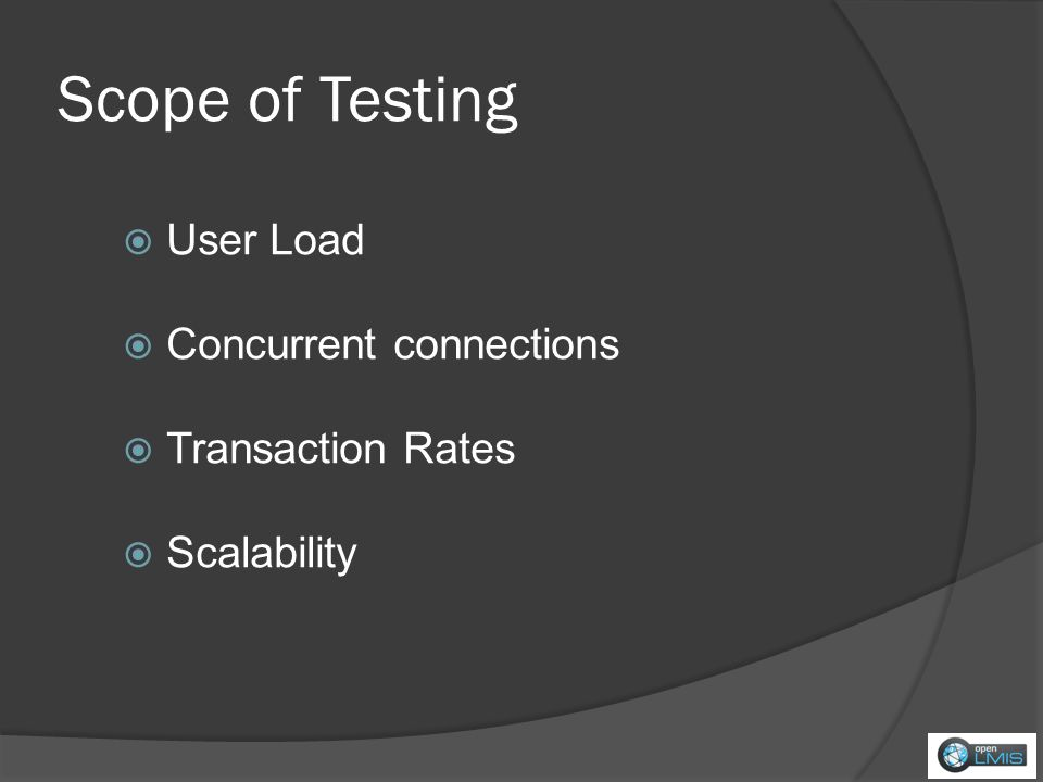 Scope of Testing User Load Concurrent connections Transaction Rates Scalability