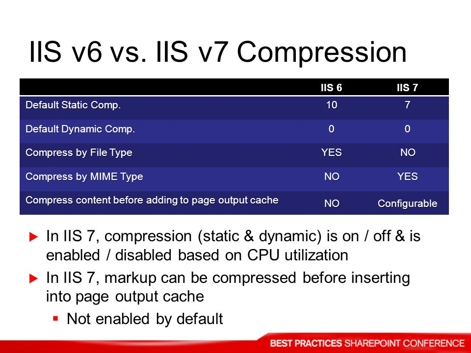 IIS v6 vs. IIS v7 Compression In IIS 7, compression (static & dynamic) is on / off & is enabled / disabled based on CPU utilization In IIS 7, markup c
