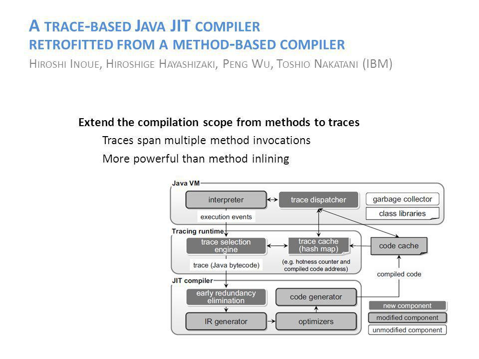 A TRACE - BASED J AVA JIT COMPILER RETROFITTED FROM A METHOD - BASED COMPILER H IROSHI I NOUE, H IROSHIGE H AYASHIZAKI, P ENG W U, T OSHIO N AKATANI (IBM) Extend the compilation scope from methods to traces Traces span multiple method invocations More powerful than method inlining