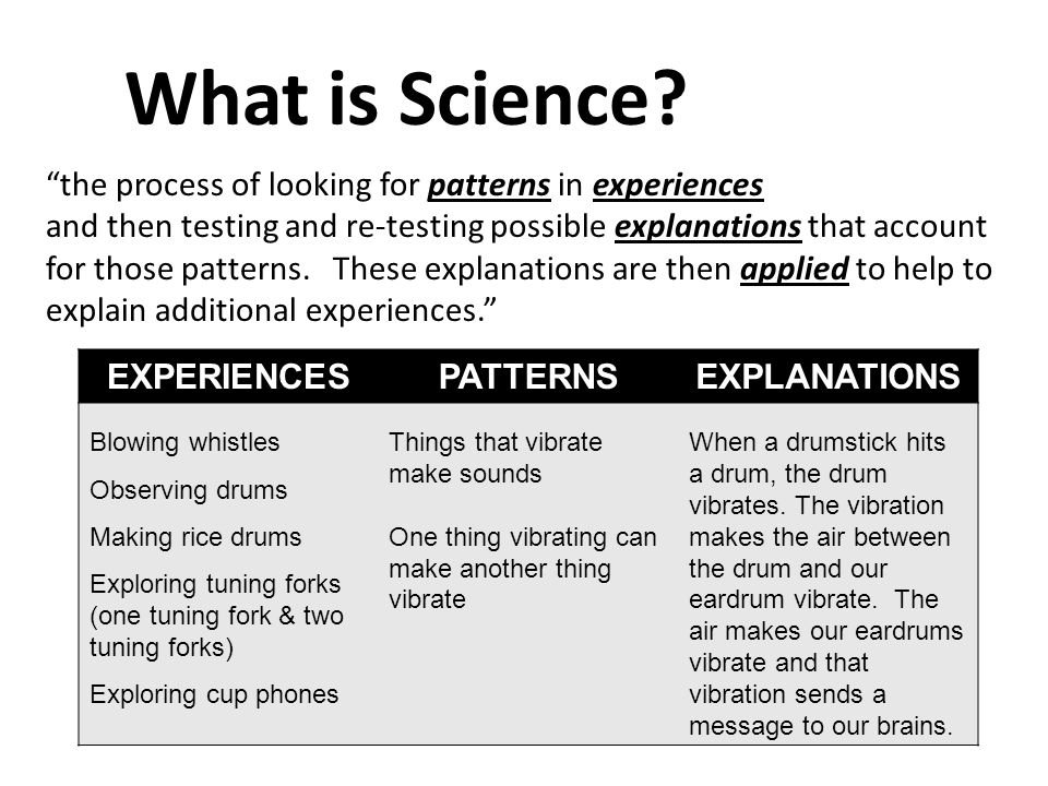 What is Science.