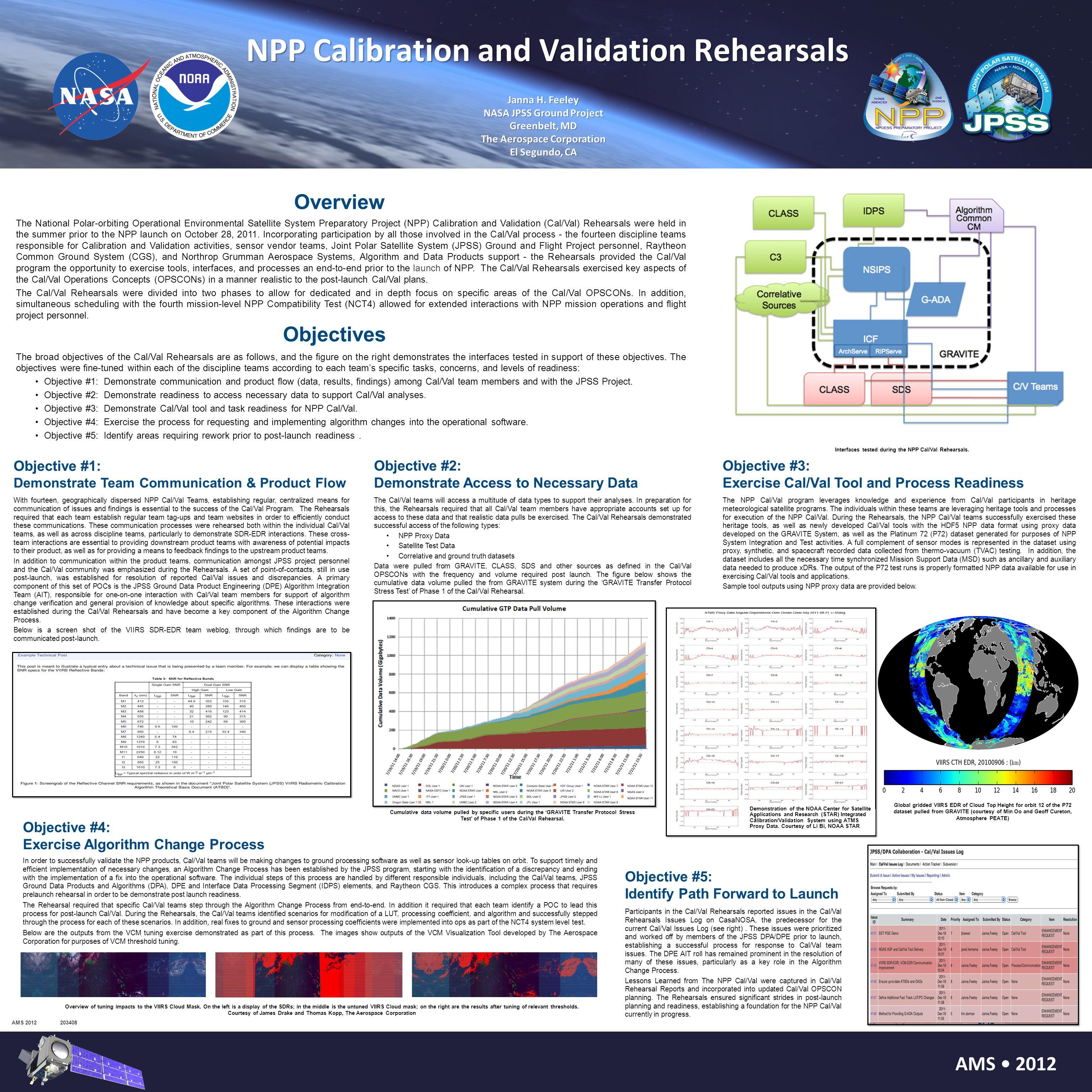 NPP Calibration and Validation Rehearsals Janna H.