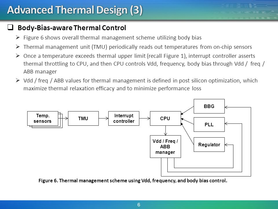 Body-Bias-aware Thermal Control Figure 6 shows overall thermal management scheme utilizing body bias Thermal management unit (TMU) periodically reads out temperatures from on-chip sensors Once a temperature exceeds thermal upper limit (recall Figure 1), interrupt controller asserts thermal throttling to CPU, and then CPU controls Vdd, frequency, body bias through Vdd / freq / ABB manager Vdd / freq / ABB values for thermal management is defined in post silicon optimization, which maximize thermal relaxation efficacy and to minimize performance loss 6 Temp.