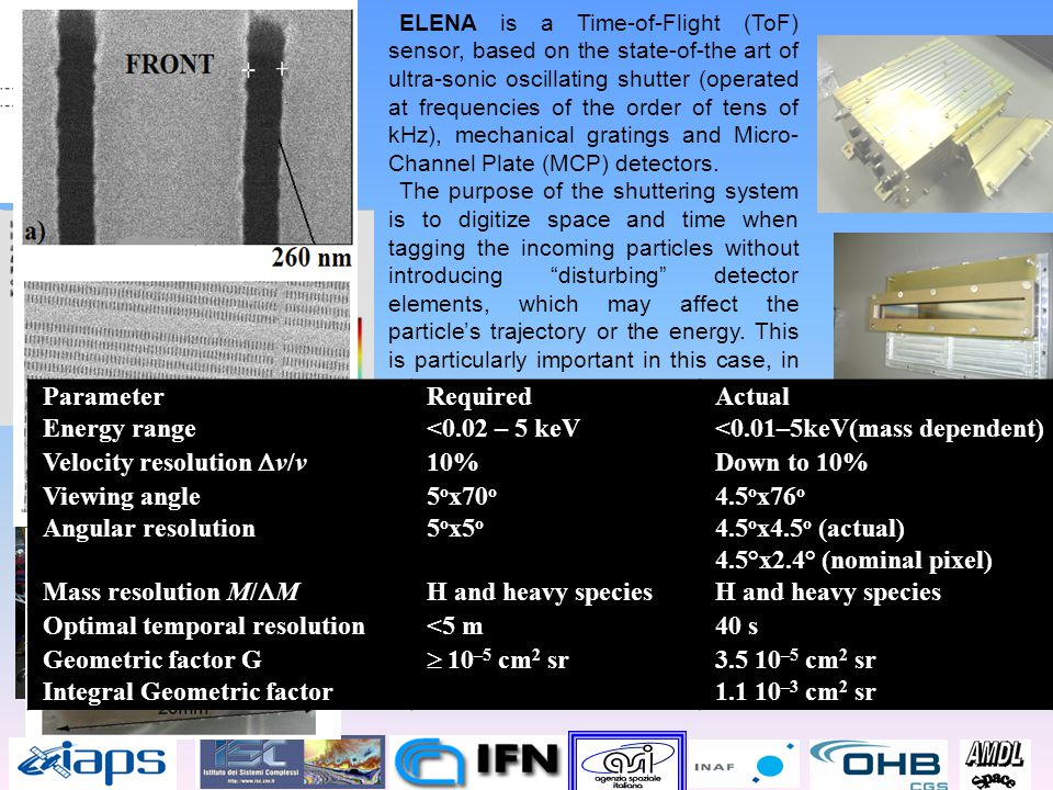 Soft X-ray shuttering @43kHz Ion beam_1keV shuttering @43kHz ELENA is a Time-of-Flight (ToF) sensor, based on the state-of-the art of ultra-sonic oscillating shutter (operated at frequencies of the order of tens of kHz), mechanical gratings and Micro- Channel Plate (MCP) detectors.