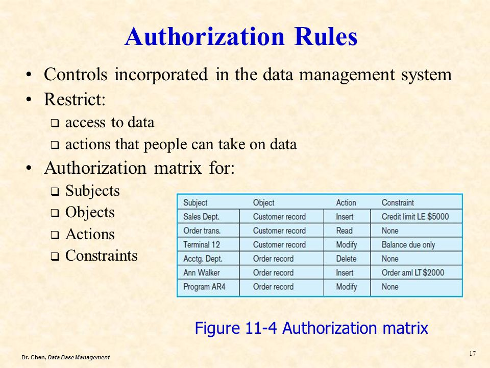 Dr. Chen, Data Base Management 17 Authorization Rules Controls incorporated in the data management system Restrict: access to data actions that people
