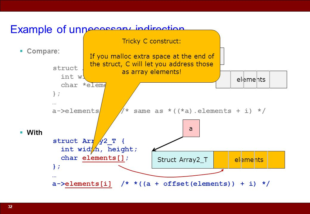 © 2010 Noah Mendelsohn Example of unnecessary indirection Compare: struct Array2_T { int width, height; char *elements; }; … a->elements[i] /* same as *((*a).elements + i) */ With struct Array2_T { int width, height; char elements[]; }; … a->elements[i] /* *((a + offset(elements)) + i) */ 32 Struct Array2_T elements a Struct Array2_T elements a Tricky C construct: If you malloc extra space at the end of the struct, C will let you address those as array elements!