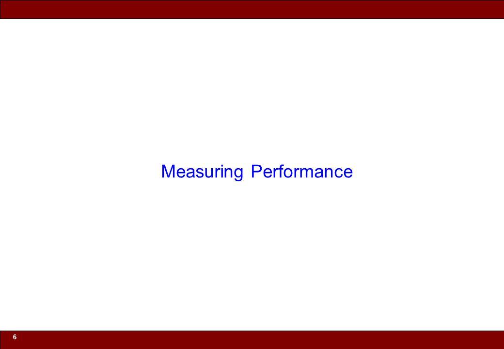 © 2010 Noah Mendelsohn What is a performance model.