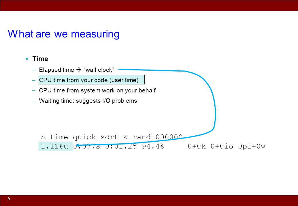© 2010 Noah Mendelsohn What are we measuring Time –Elapsed time wall clock –CPU time from your code (user time) –CPU time from system work on your behalf –Waiting time: suggests I/O problems 10 $ time quick_sort < rand1000000 1.116u 0.077s 0:01.25 94.4% 0+0k 0+0io 0pf+0w