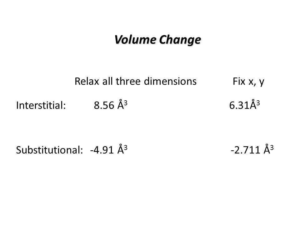Volume Change Relax all three dimensions Fix x, y Interstitial: 8.56 Å 3 6.31Å 3 Substitutional: -4.91 Å 3 -2.711 Å 3