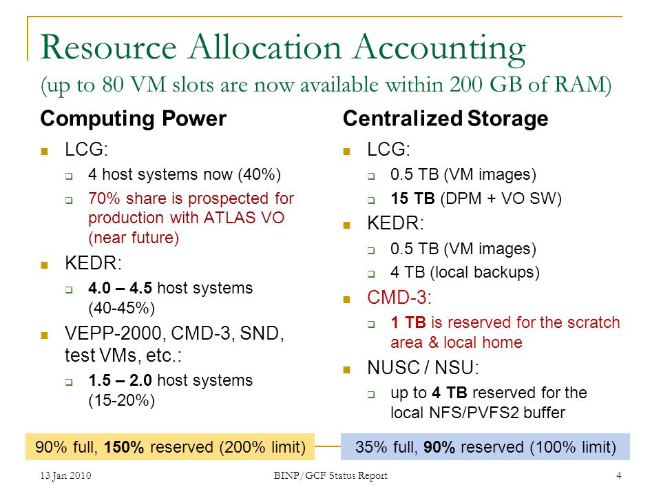 Resource Allocation Accounting (up to 80 VM slots are now available within 200 GB of RAM) Computing Power LCG: 4 host systems now (40%) 70% share is prospected for production with ATLAS VO (near future) KEDR: 4.0 – 4.5 host systems (40-45%) VEPP-2000, CMD-3, SND, test VMs, etc.: 1.5 – 2.0 host systems (15-20%) Centralized Storage LCG: 0.5 TB (VM images) 15 TB (DPM + VO SW) KEDR: 0.5 TB (VM images) 4 TB (local backups) CMD-3: 1 TB is reserved for the scratch area & local home NUSC / NSU: up to 4 TB reserved for the local NFS/PVFS2 buffer 13 Jan 2010 BINP/GCF Status Report 4 90% full, 150% reserved (200% limit)35% full, 90% reserved (100% limit)