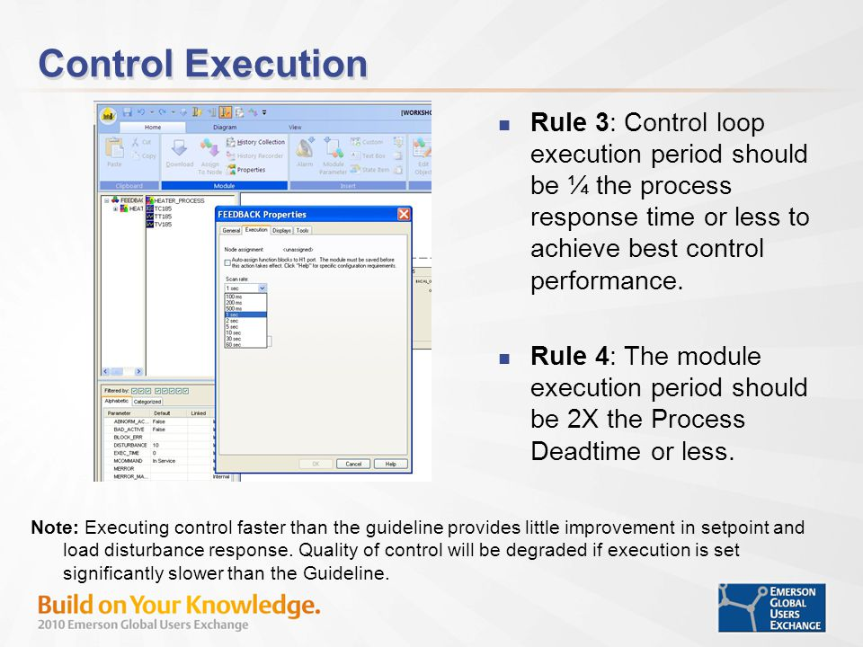 Control Execution Rule 3: Control loop execution period should be ¼ the process response time or less to achieve best control performance.