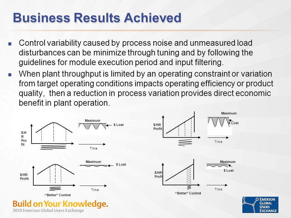 Business Results Achieved Control variability caused by process noise and unmeasured load disturbances can be minimize through tuning and by following the guidelines for module execution period and input filtering.